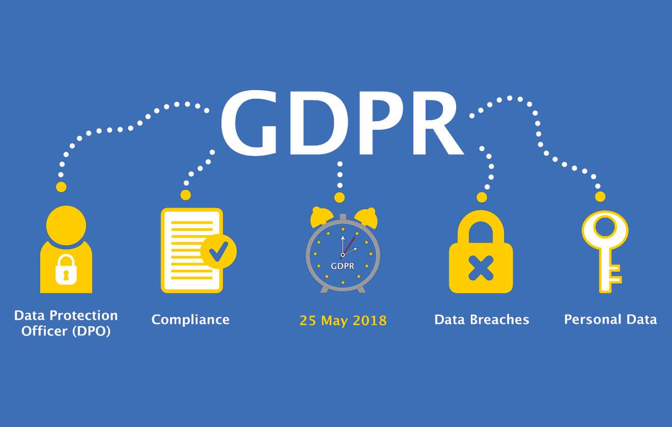 Nueva Ley RGPD (Reglamento General de Protección de Datos)